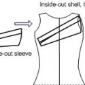 Inserting a sleeve for attachment to the body pieces