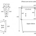 New tutorial lite: Drafting a grande assiette-style upper sleeve from measurements
