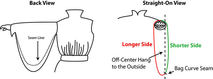 Fig. 12. Off-set hang solution illustrated