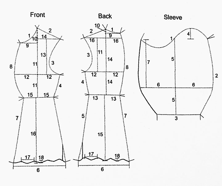 Measurements I took in order to recreate the pattern faithfully.