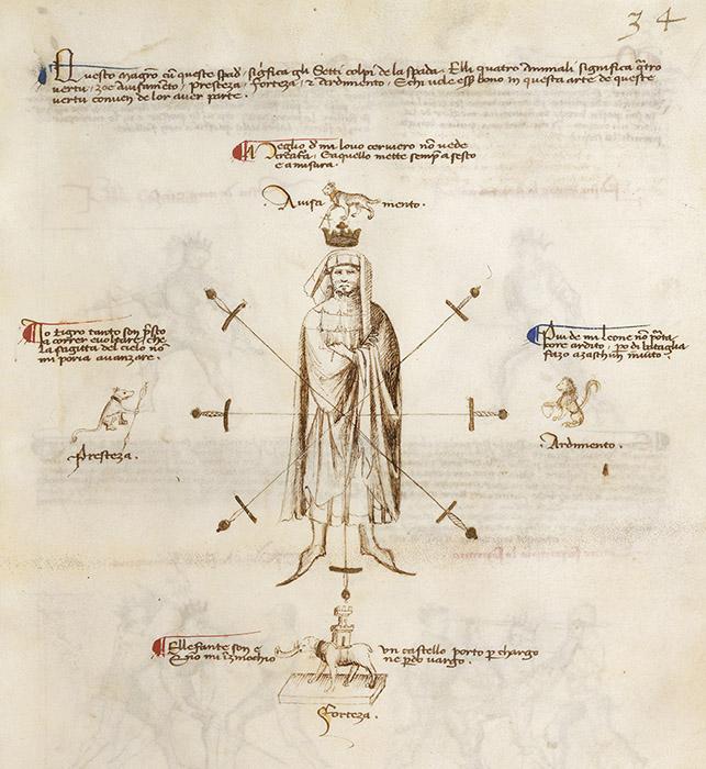 """Il Fior di Battaglia (""""The Flower of Battle"""") c. 1409: MS Ludwig XV 13, folio 27r , Getty Museum, Santa Monica, CA, USA."""