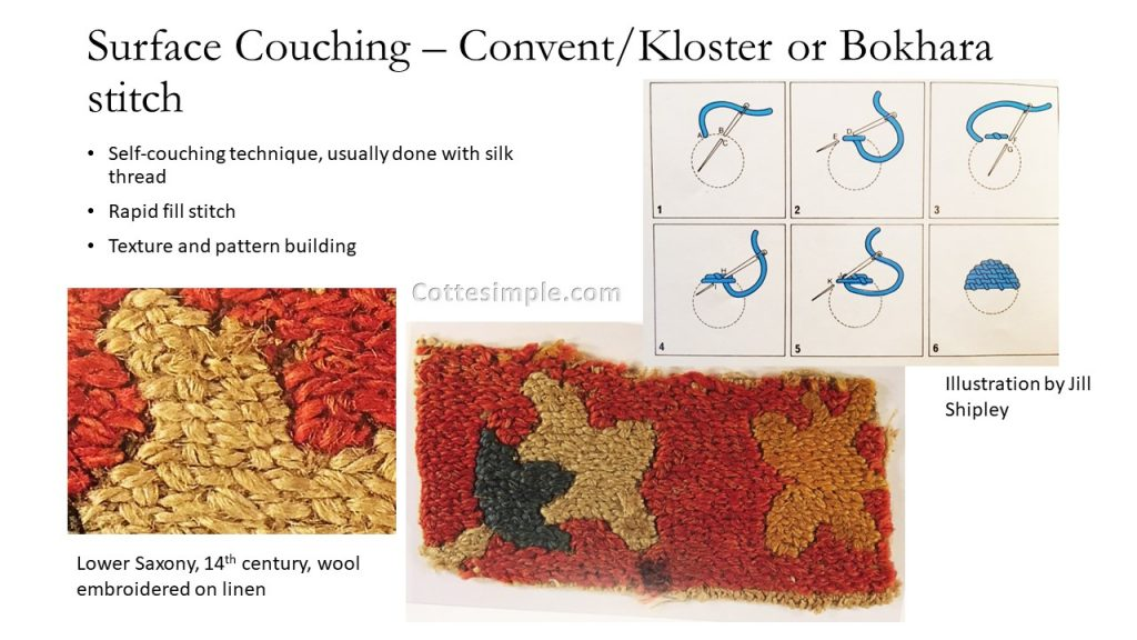 Surface Couching - Convent/Kloster or Bokhara stitch. Self-couching technique, usually done with silk thread; Rapid fill stitch; Texture and pattern building. Photo of closter stitch from a 14th century Lower Saxony fragment